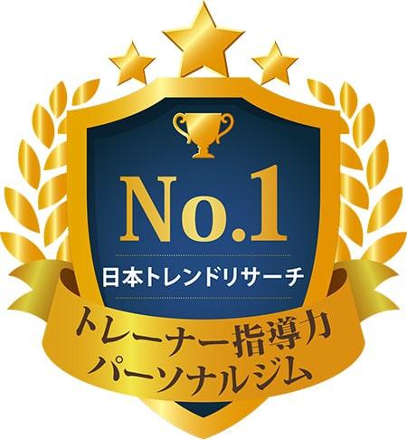 No.1 日本トレンドリサーチ トレーナー指導力 パーソナルジム ※実施委託先:日本トレンドリサーチ 2020年3月実施:サイトのイメージ調査